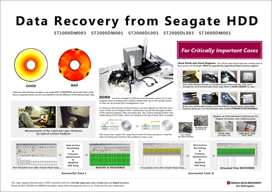 Data Recovery from Seagate HDD